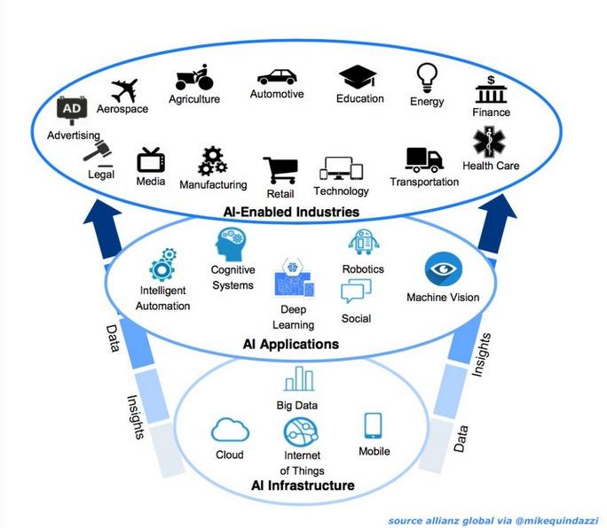 plm-vertical-iot-apps