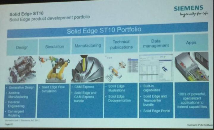 Siemens SolidEdge