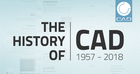 60 Years of CAD: These milestones shape the success story of Computer Aided Design since 1957