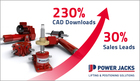 230% increase in CAD downloads and 30 % increase in sales leads in the last 12 months