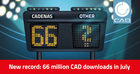 CADENAS team scores with 66 million CAD downloads (=sales leads) in July