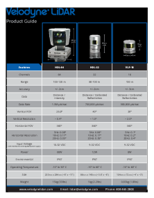 Velodyne Lidar - Product Guide (EN) - CAD PDF Catalogs